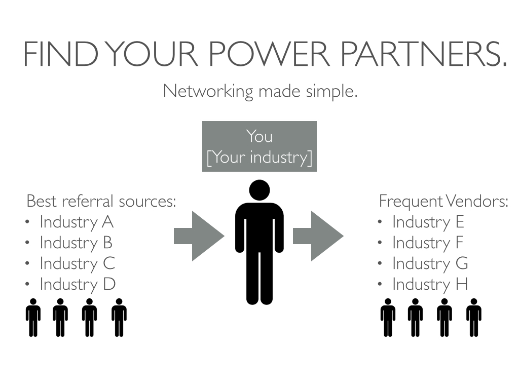 A true power partner should have their PREFERRED vendor within the same group!